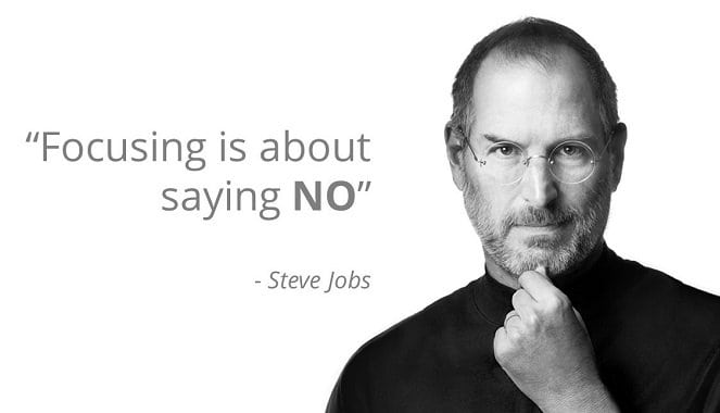 Learning how to say NO in work   Allen Recruitment